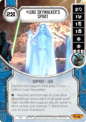 Luke Skywalker's Spirit